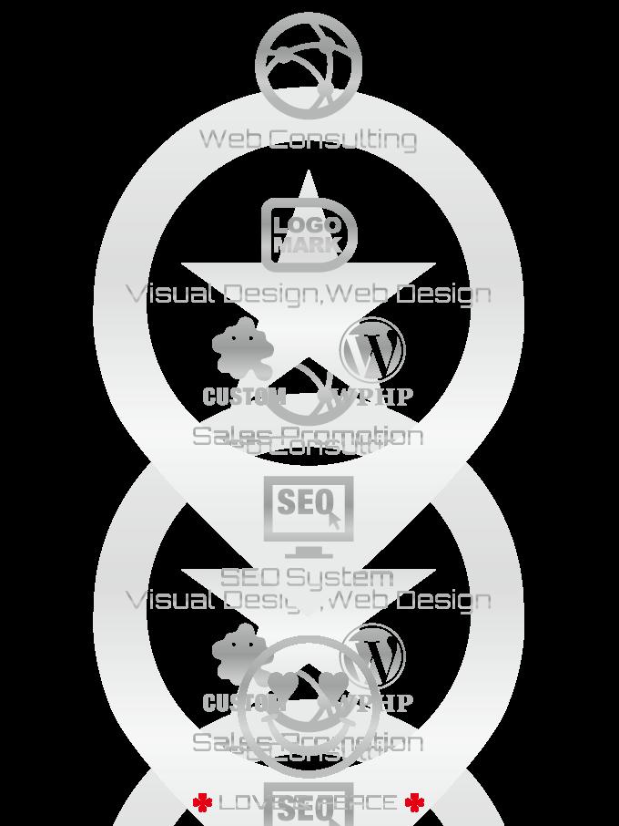 Solution Chart,おしゃれ,かわいい,アメブロ,デザイン,カスタマイズ,カスタム,女性向け,ホームページ,制作,サロンHP,サロン集客,ロゴマーク,作成,SEO,ブログ講座,toru chang