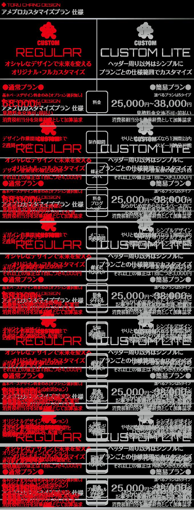 アメブロカスタマイズ_料金プラン,デザイン仕様,安い,ヘッダー,カスタム,Ameblo,Ameba,フルカスタマイズ,toru chang